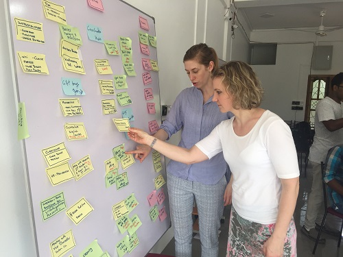Besprechung der Sprint-Planung am Whitebord