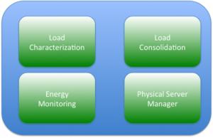 energy-arch-v1