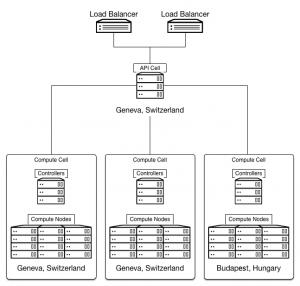 Generic_CERN_Example