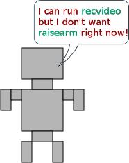 roboreg-busy