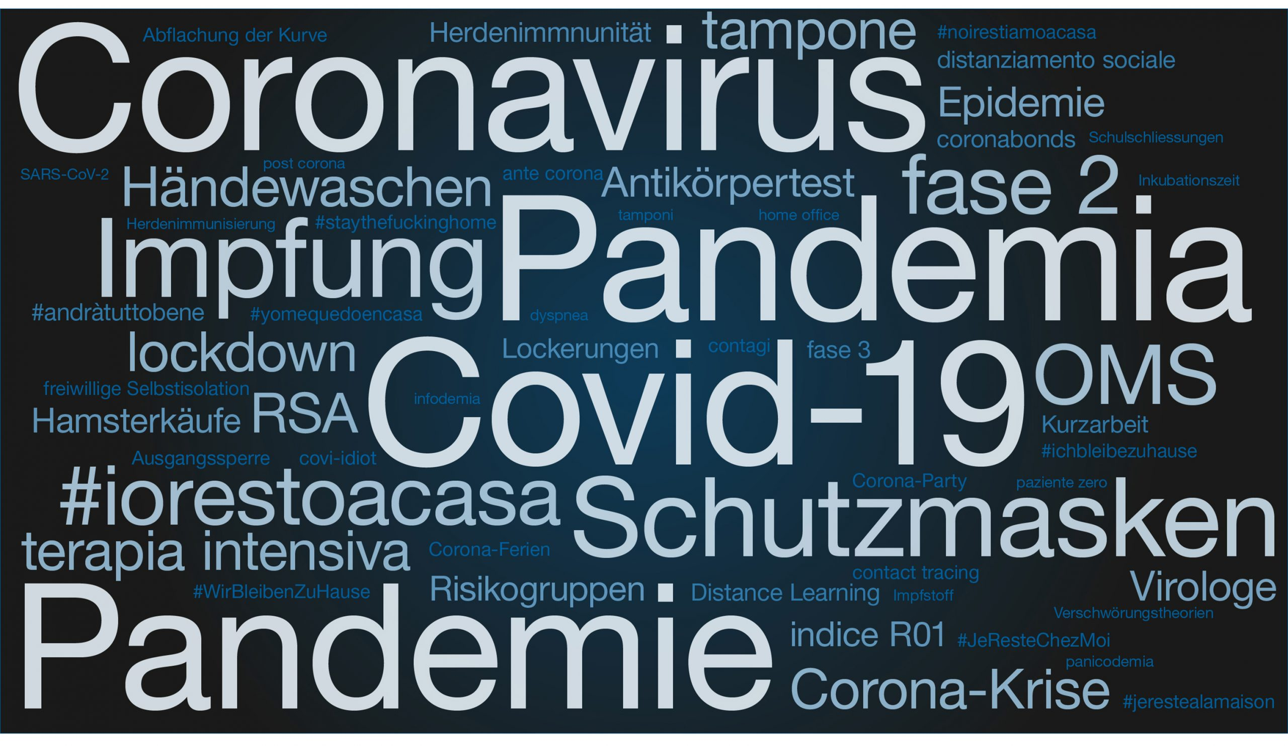 Wortcollage auf dunkelblauem Hintergrund zum Thema Covid-19