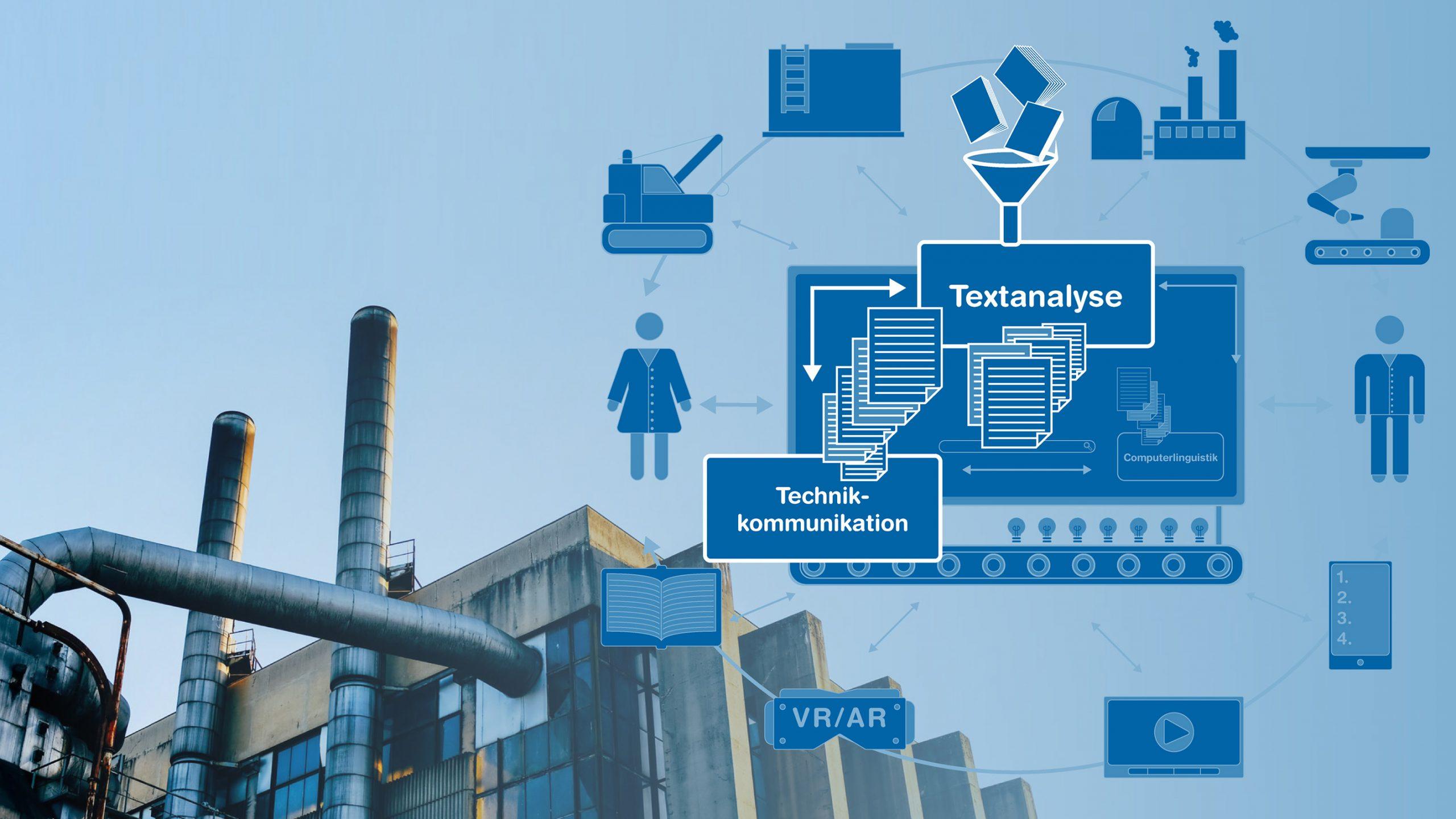 technische-dokumentation-textanalyse-blog-zhaw-iued
