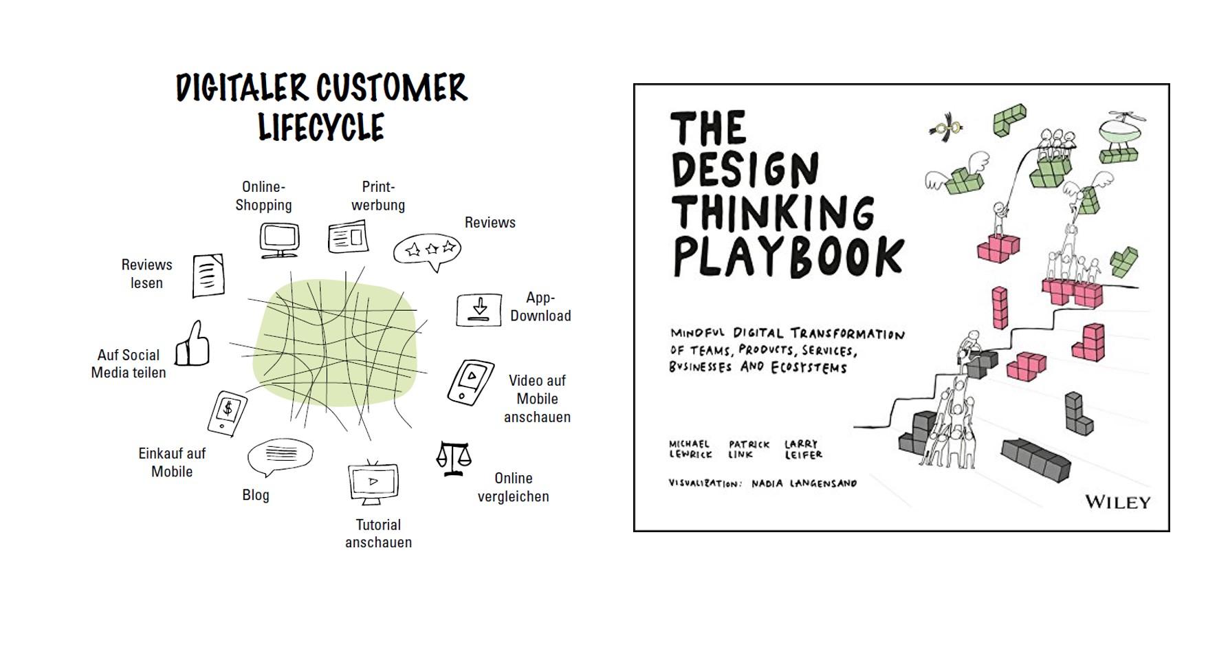 Winterthur | Marketing Management-Blog