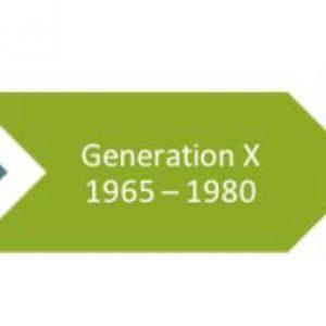 Generationenstrahl