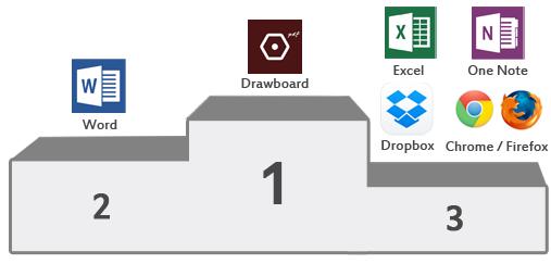 Apps-Microsoft-Praesenz
